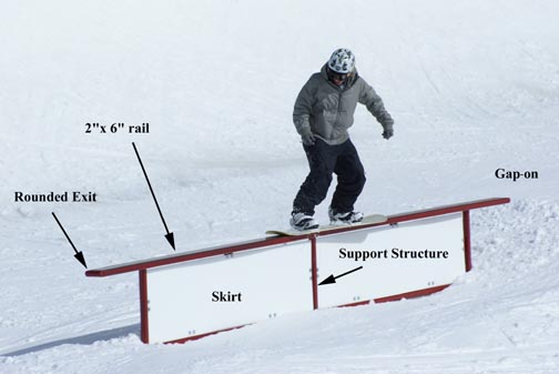 TERRAIN PARK FEATURE HAND BOOK